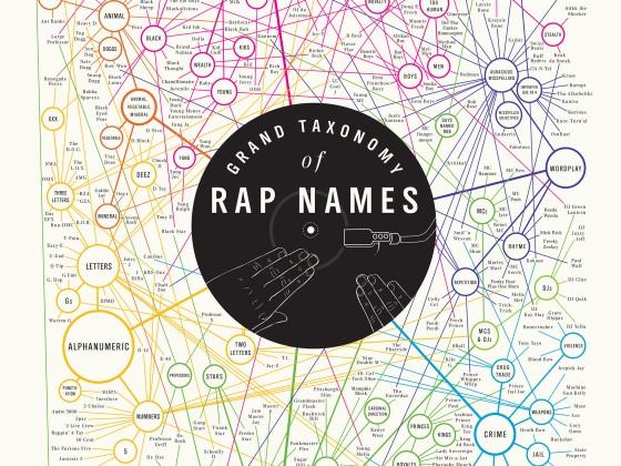 Rap Naam